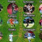 Didominasi Sepakbola, Berikut 10+ Atlet Muslim Terkaya di Dunia